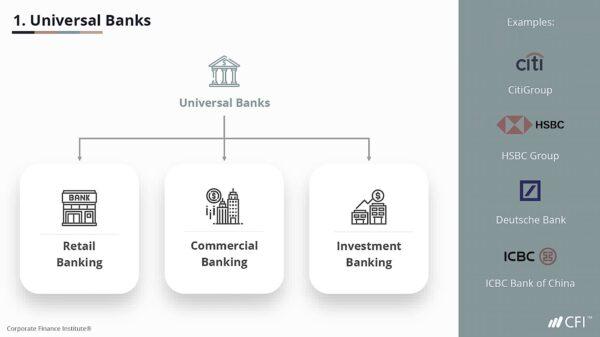 Nos adentramos en el peor de los colapsos financieros, a menos que se desarticule a los 'bancos universales' de la City de Londres y Wall Street