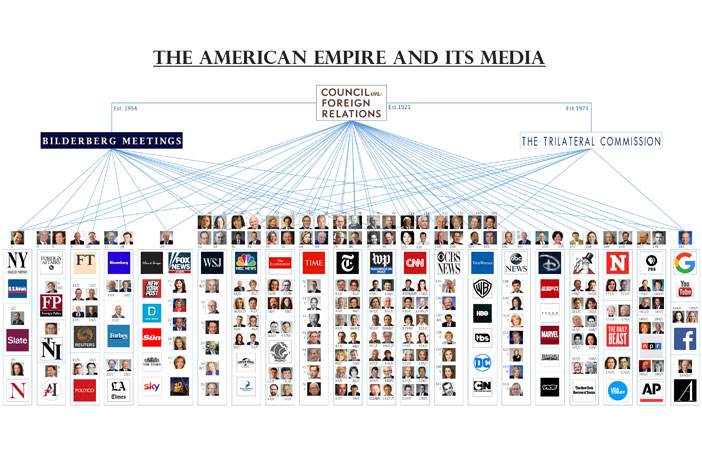 monopolio comunicacion
