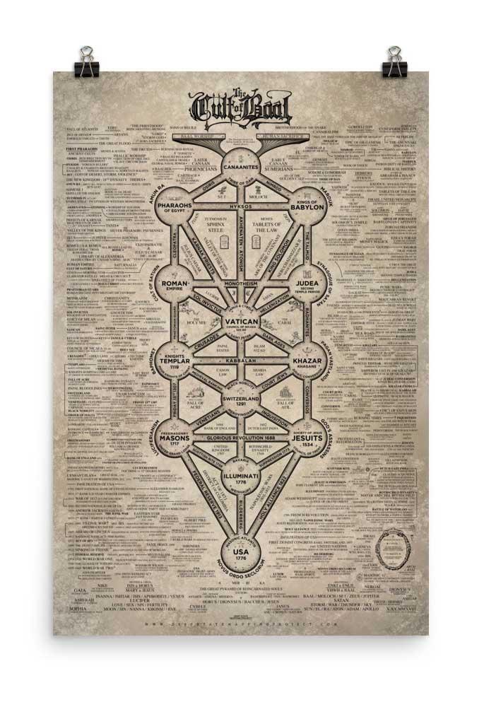 cartel mapa de baal